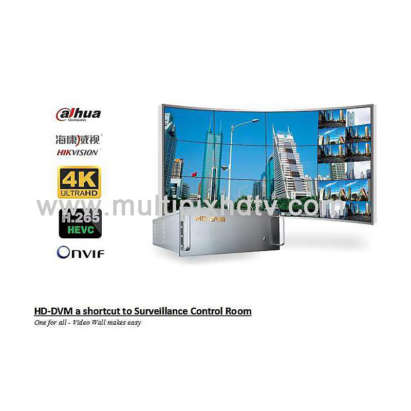 HD-DVM 4K Video Wall IP Matrix